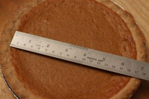 measure pie